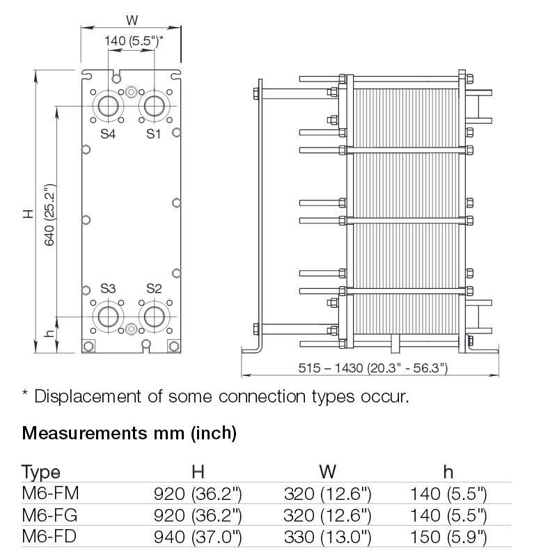 Poza Dimensiuni Schimbator de caldura in placi Alfa Laval M6-MFG 27 PL - 900 kW