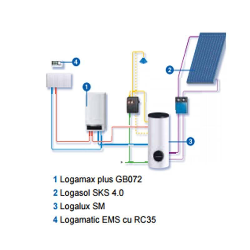 Poza Schema Centrala termica in condensatie Buderus Logamax Plus GB 072-24 V2 Erp - 24 kW