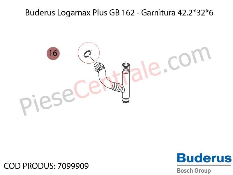 Poza Garnitura 42.2*32*6 centrala termica Buderus Logamax Plus GB 162