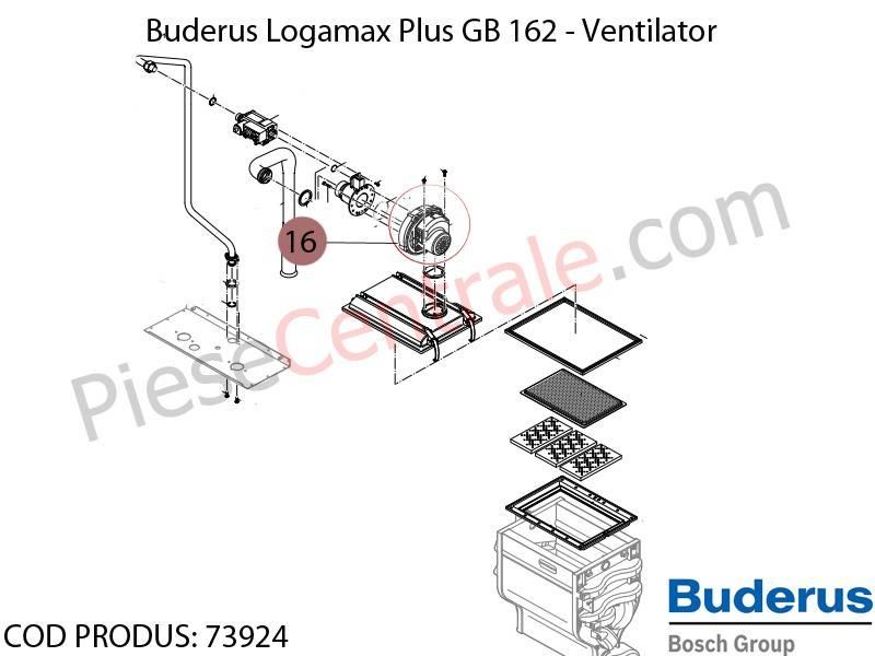 Poza Garnitura ventilator centrala termica Buderus Logamax Plus GB 162, Bosch Condens 5000W