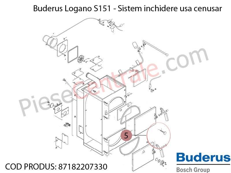 Poza Sistem inchidere usa cenusar centrala termica Buderus Logano S 151