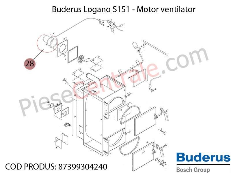 Poza Motor ventilator centrala termica Buderus Logano S 151