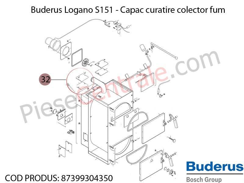 Poza Capac curatire colector fum centrala termica Buderus Logano S 151