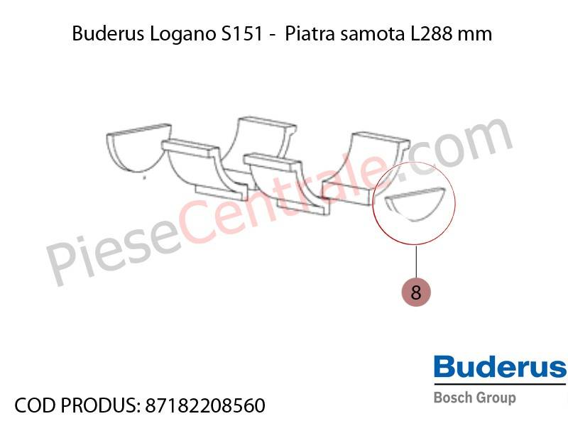 Poza Piatra samota L288 mm centrala termica Buderus Logano S 151