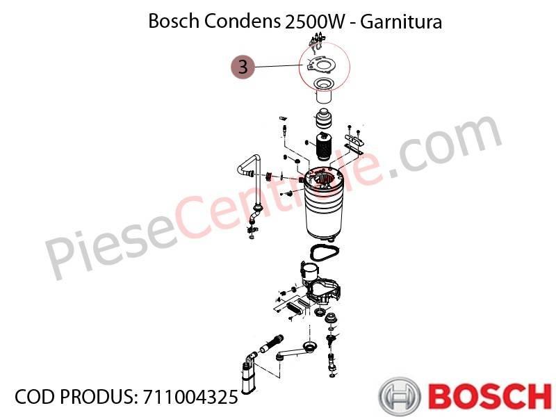 Poza Garnitura centrala termica Bosch Condens 2500W