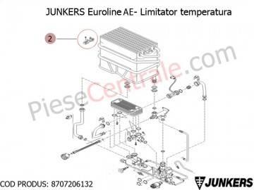 Poza Limitator temperatura centrale termice Junkers Euroline AE