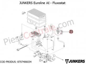 Poza Fluxostat centrale termice Junkers Euroline AE