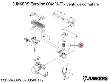 Poza Ventil de comutare centrale termice Junkers Euroline COMPACT