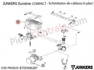 Poza Schimbator de caldura in placi centrale termice Junkers Euroline COMPACT