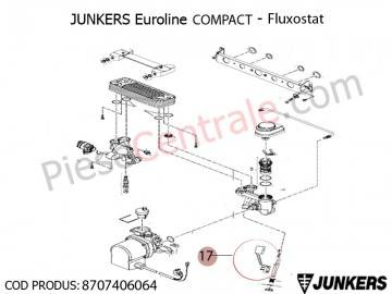 Poza Fluxostat centrale termice Junkers Euroline COMPACT