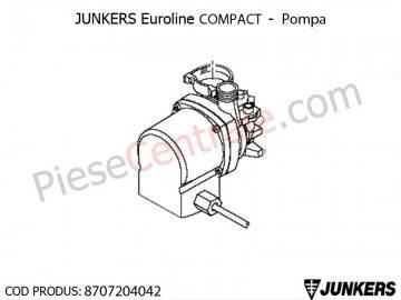 Poza Pompa centrale termice Junkers Euroline COMPACT