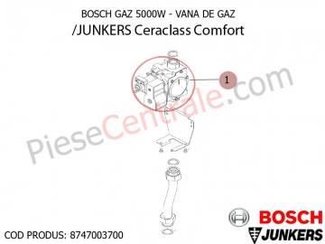Poza Vana de gaz centrala termica Junkers Ceraclass Comfort, Bosch Gaz 5000W, Buderus Logamax U052