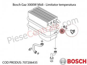 Poza Limitator temperatura centrala termica Bosch Gaz 3000W Midi